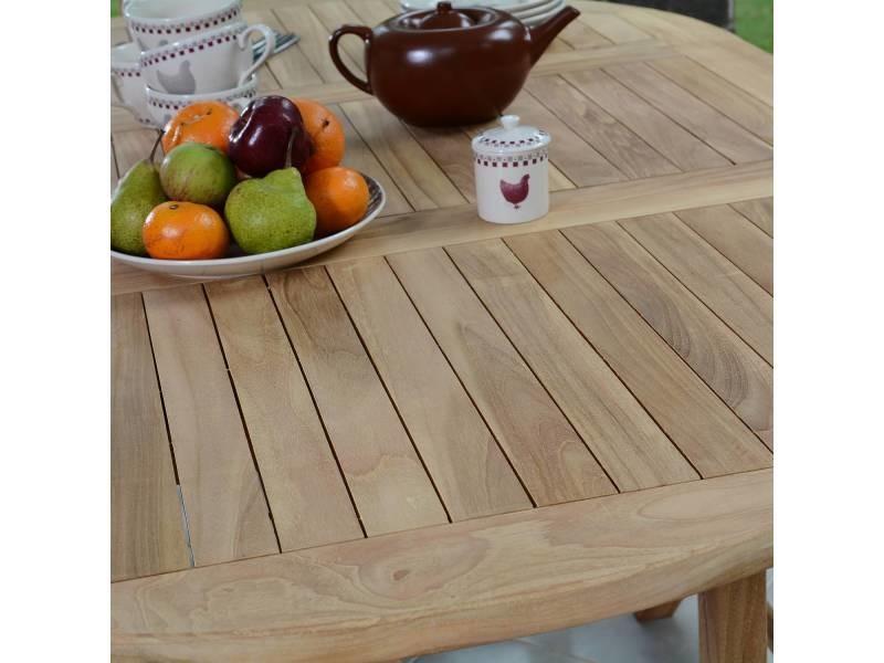 Salon de jardin en teck ecograde wesport, table ronde ...