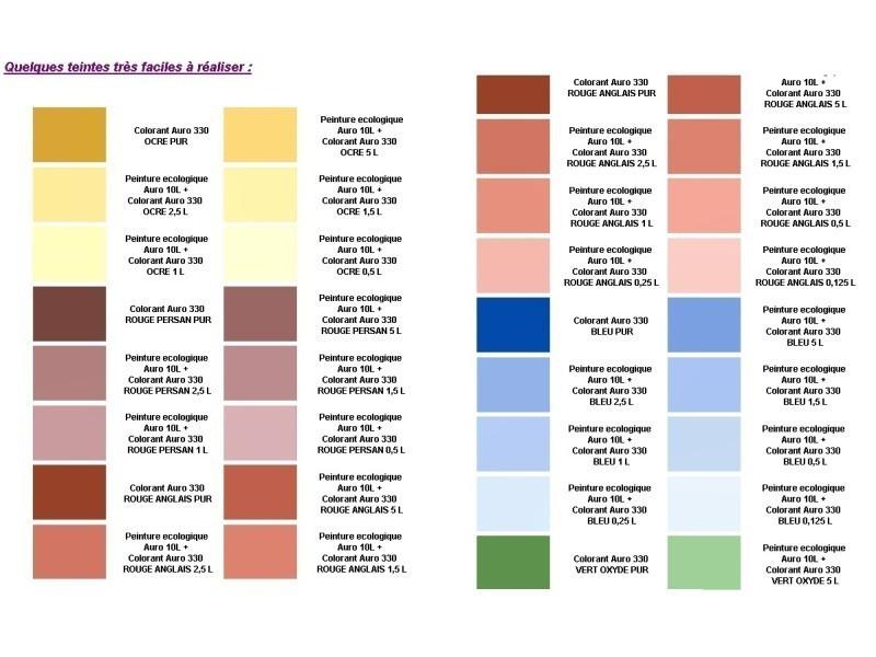 Auro Colorant Pour Peinture Murale Teinte Jaune Ocre 05 L N