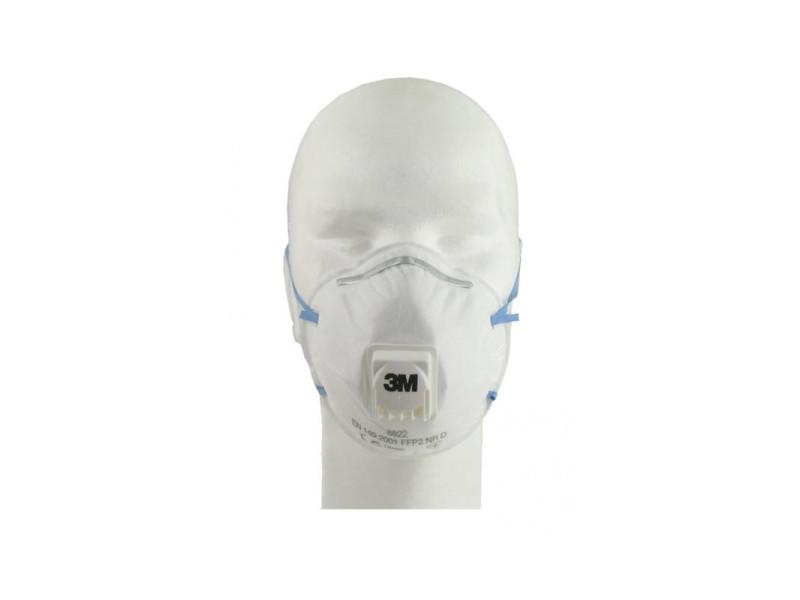 masque anti poussiere 3m ffp2