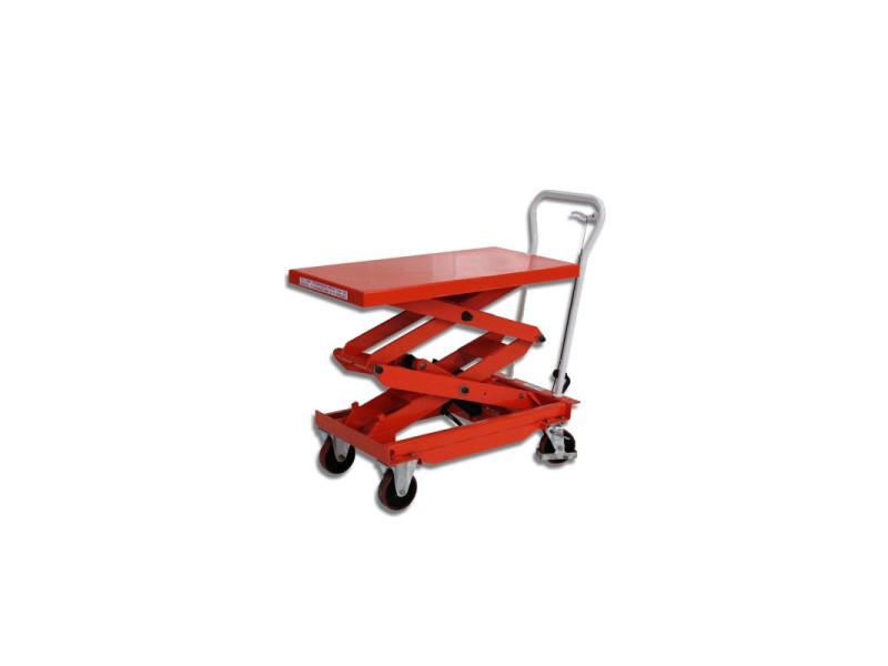 Table élévatrice manuelle - double ciseaux - 300 kg BS30D