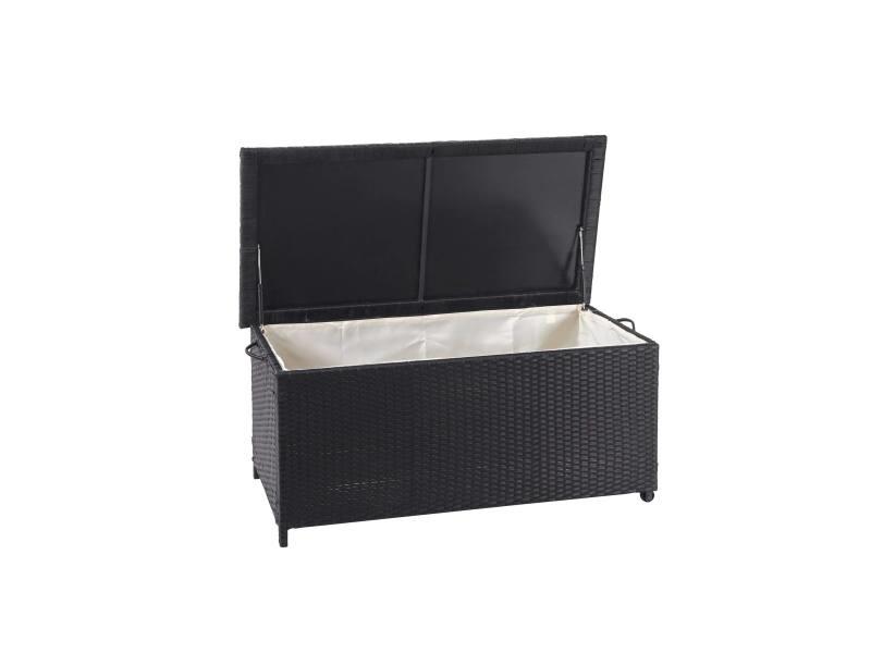 Coffre à coussins en polyrotin, hwc-d88, coffre jardin ~ premium noir, 51x100x50 cm, 170l
